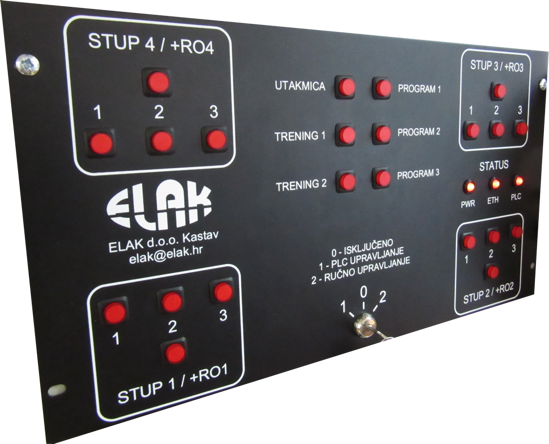 Picture of ELAK Control Panel 40 - ECP40